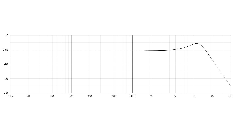 4006-curve-4.jpg